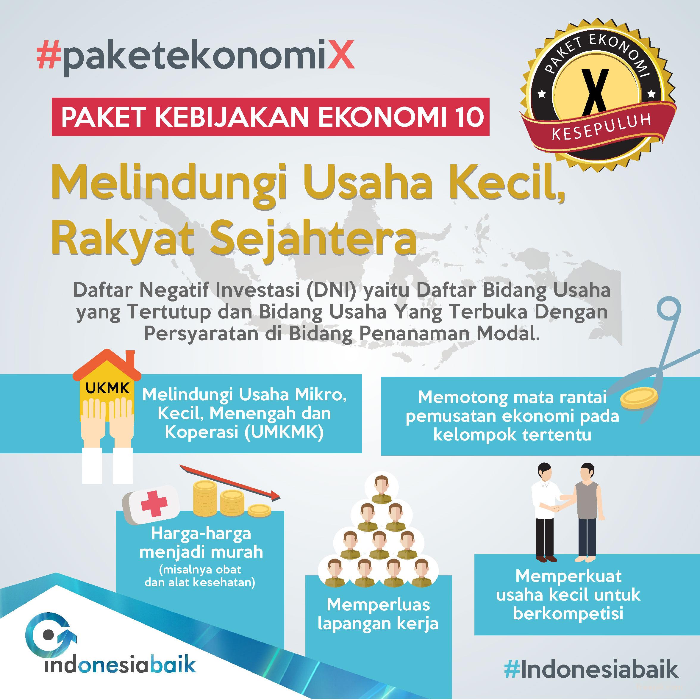 Infografis Paket Ekonomi X