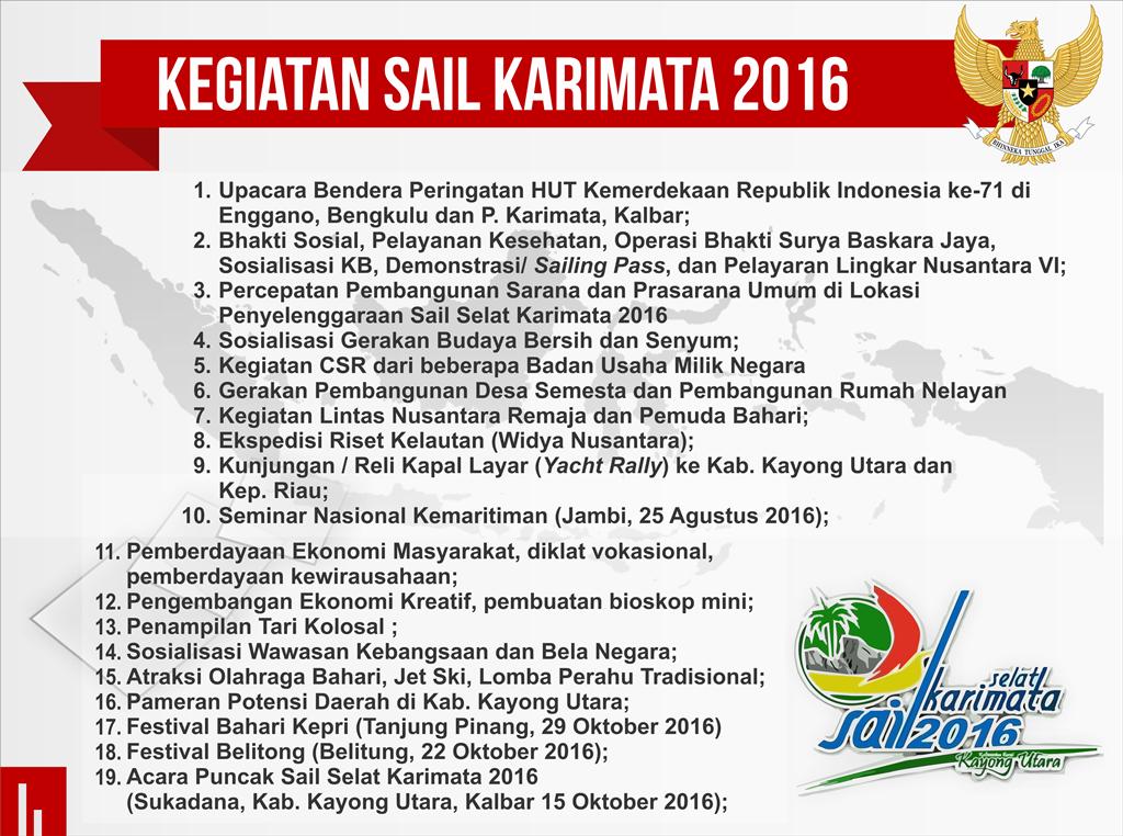 infografis sail karimata 1